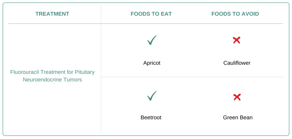 Foods to eat and avoid for Pituitary Neuroendocrine Tumors