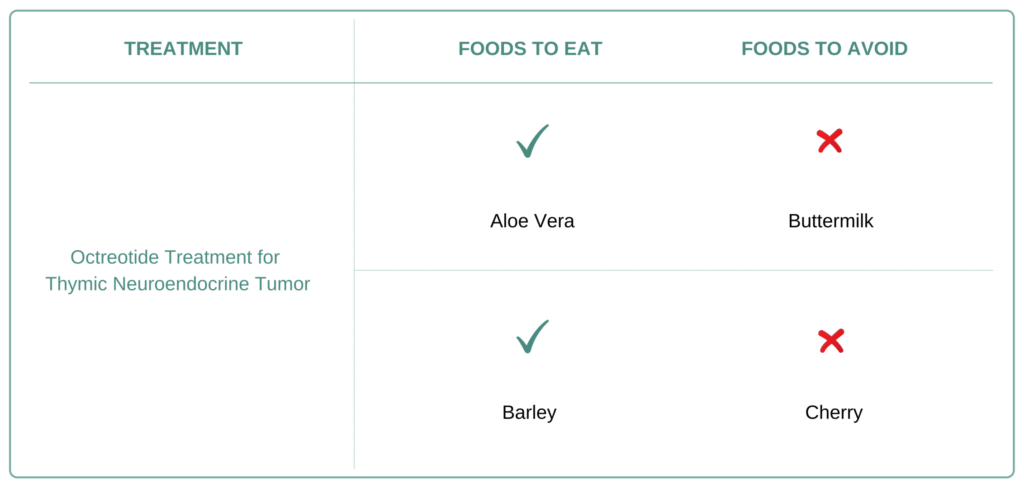 Foods to eat and avoid for Thymic Neuroendocrine Tumor